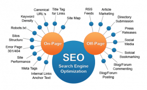 SEO ON PAGE - SEO OFF PAGE